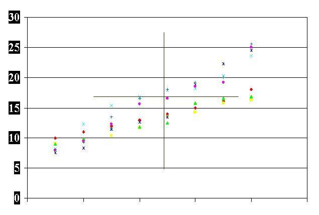 Nuraeniatusspot analisa regresi sederhana gambarhttpbarudakgudangleswordpress200907diagram pencarg ccuart Images