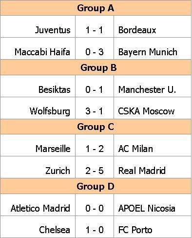 Matchday 1